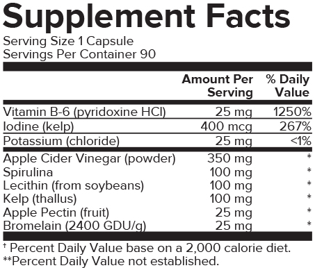ACV Supp Panel