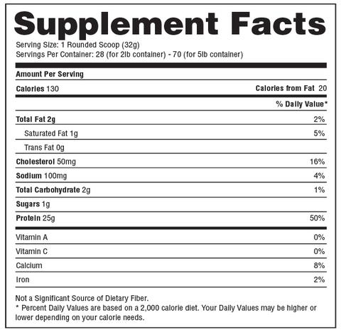 Precision_Protein_supplement_facts_480x480